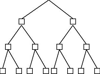 Tree diagram from computer science